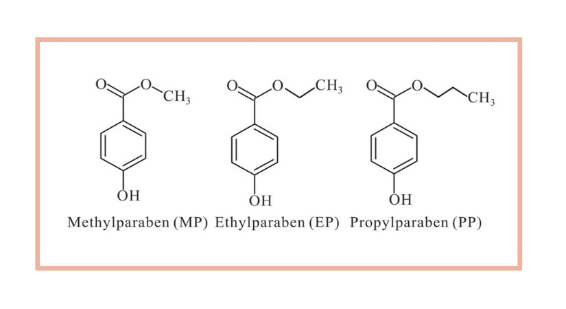 Parabens – Are they more dangerous than we think?